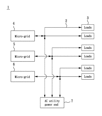 Clustered energy-storing micro-grid system