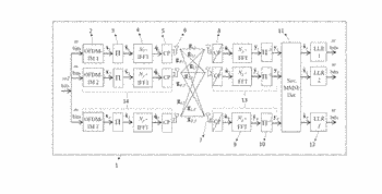 Multiple input multiple output orthogonal frequency division multiplexing with index modulation, mimo-ofdm-im, communications system
