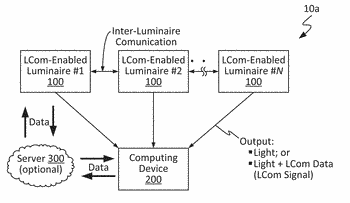 Techniques for indoor navigation with emergency assistance via light-based communication