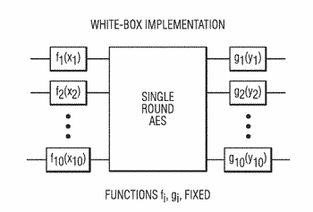 Wide encoding of intermediate values within a white-box implementation