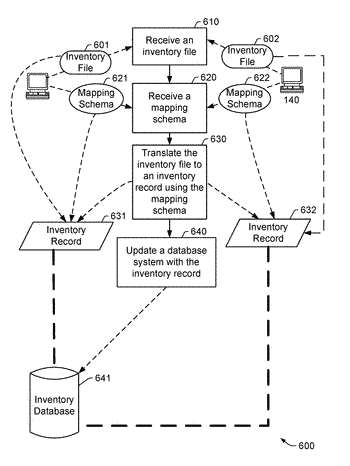 Systems and methods for scanning infrastructure within a computer network