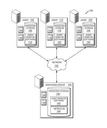 Inter-nodes multicasting communication in a monitoring infrastructure