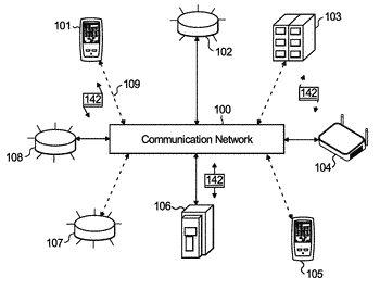 System and method for secure communications between a computer test tool and a cloud-based server