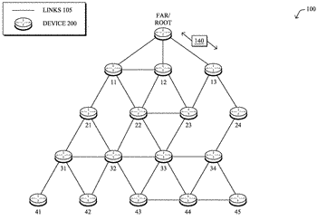 Schedule-based prioritization in contention-based shared-media computer networks
