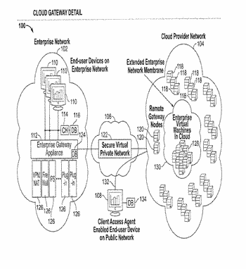 Cloud computing gateway, cloud computing hypervisor, and methods for implementing same