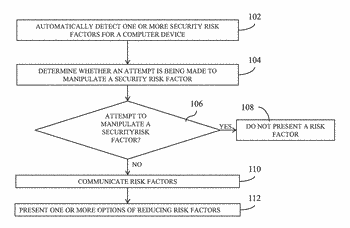 Suppression of authorization risk feedback to mitigate risk factor manipulation in an authorization system