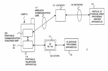 Circuit device and a communication apparatus