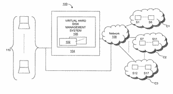 System and method for managing virtual hard disks in cloud environments