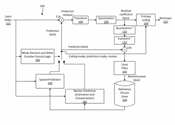 Method and apparatus for the signaling of lossless video coding