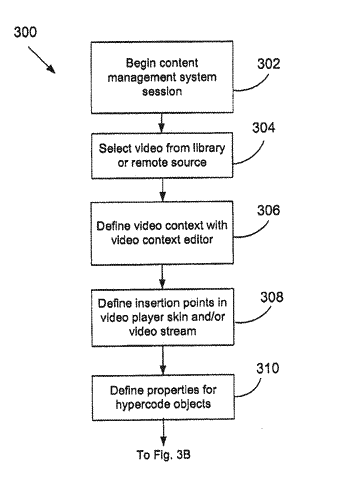 System and method for integrating interactive call-to-action, contextual applications with videos