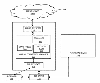 Systems, methods and devices for asset status determination