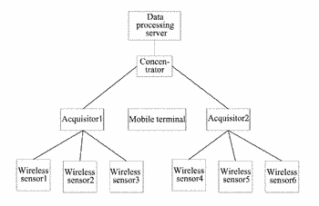 Hybrid monitoring-sleeping method of wireless sensor and wireless sensor