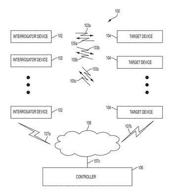 Radio-frequency localization techniques and associated systems, devices, and methods