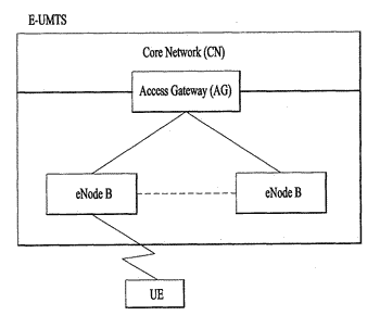 Method for processing received rlc pdus for d2d communication system and device therefor
