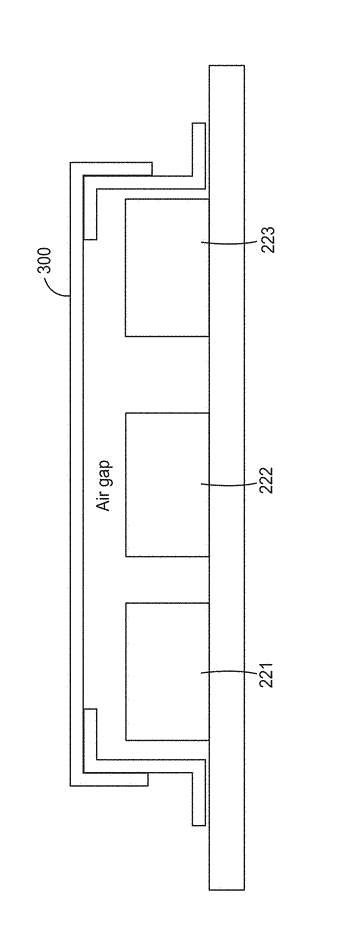 Formable shielding film