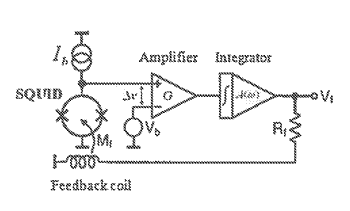 Magnetic sensor for superconducting quantum interference device using single operational amplifier