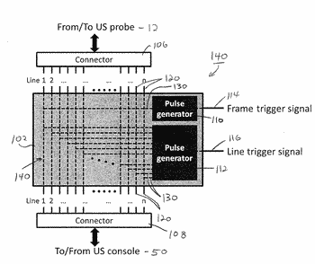 Apparatus for obtaining trigger signals from ultrasound systems