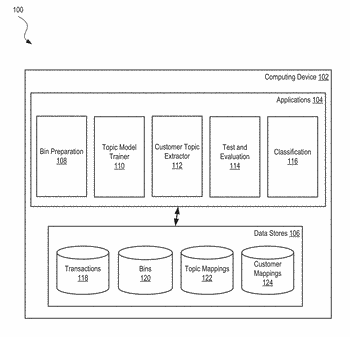 Data mining a transaction history data structure
