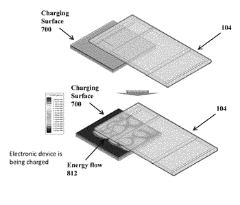 Near field transmitters for wireless power charging