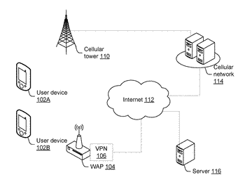 Wireless access point security