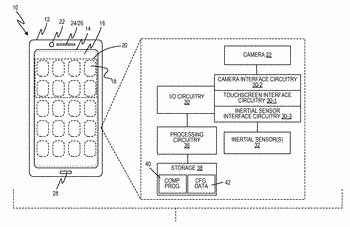 Touchscreen device and method thereof