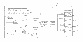 Device and method for storing data in a plurality of multi-level cell memory chips