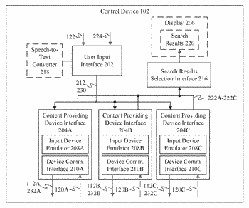 Simultaneous search on multiple living room devices