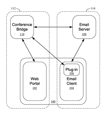 Synchronization between conference and calendar systems