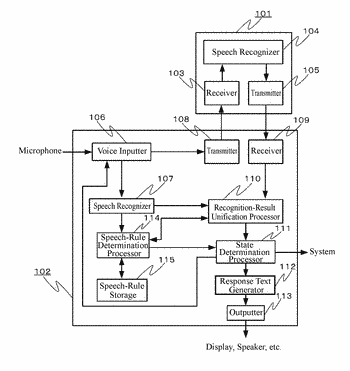 Speech recognition device and speech recognition method