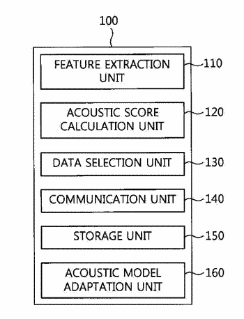 Voice recognition terminal, voice recognition server, and voice recognition method for performing personalized voice recognition