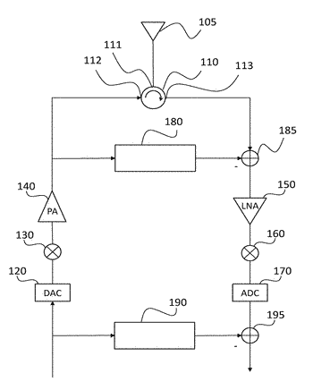 Ibfd transceiver with non-reciprocal frequency transposition module