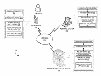 System for prioritized resource allocation across a distributed platform