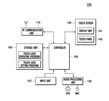 Mobile device having a touch-lock state and method for operating the mobile device