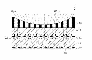 Ultrathin digital camera and method of manufacturing the same