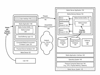 System and method for testing and certification of media devices for use within a connected ...