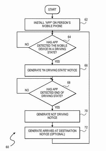 System and method for generating driver status and destination arrival push notifications for reducing distracted ...