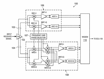 Multi-band concurrent multi-channel receiver