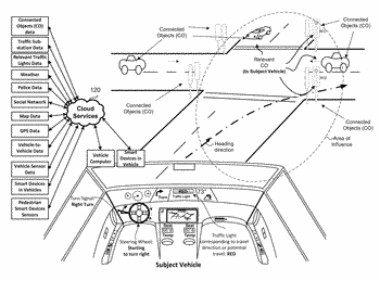 Connected vehicle communication with processing alerts related to traffic lights and cloud systems