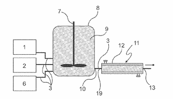 Method for the production of polyether carbonate polyols and device therefor