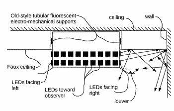 Method and means for increasing energy efficiency of led luminaries