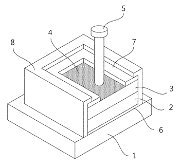 Prostate cancer screening module and method for operating the same
