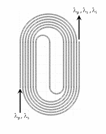 Systems for nonlinear optical wave-mixing