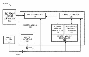 Memory management system with backup system and method of operation thereof