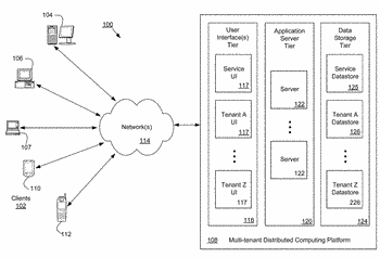 System and method for a cloud based solution to track notes against business records