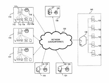 Methods and systems to implement fingerprint lookups across remote agents