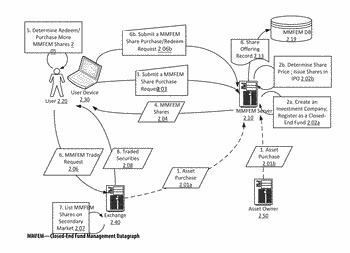 Multichannel exchange mechanism apparatuses, methods and systems