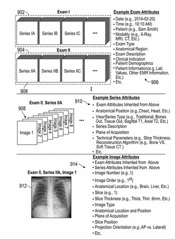 Rules-based processing and presentation of medical images