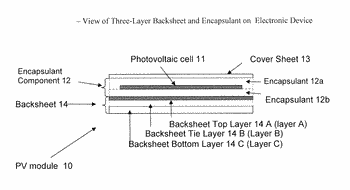 Photovoltaic modules comprising organoclay