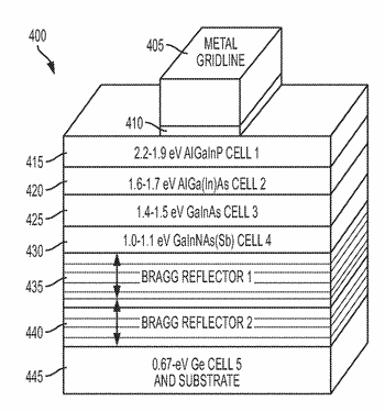 Structures for increased current generation and collection in solar cells with low absorptance and/or ...