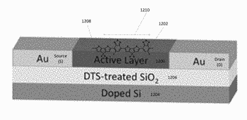 Stable organic field-effect transistors by incorporating an electron-accepting molecule